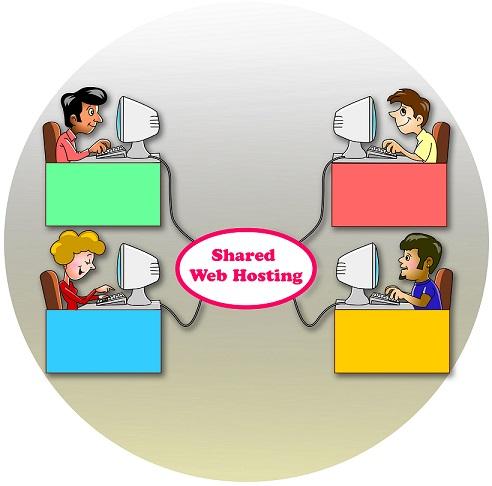 How Shared Webhosting shouldwork?