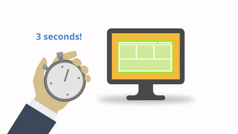 How much your website load time affects your google rankings